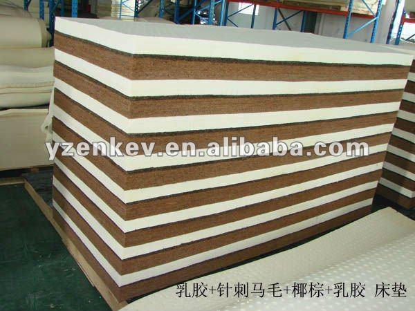 Sealy posturepedic backcare regular mattress