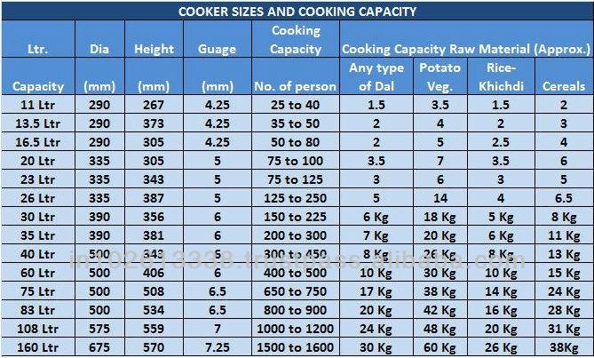 big large jumbo commercial aluminium pressure cooker 60 liter litre 63 quarts buy pressure