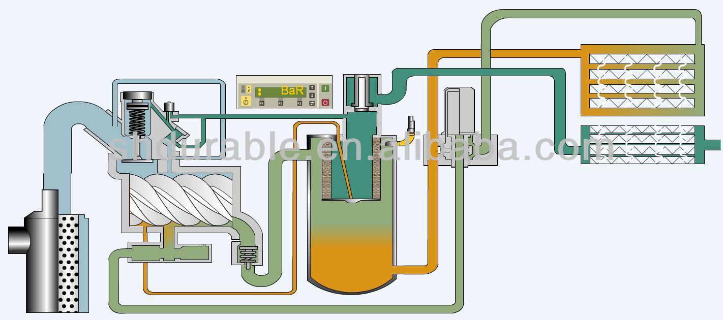 Atlas copco screw air compressor used for sale