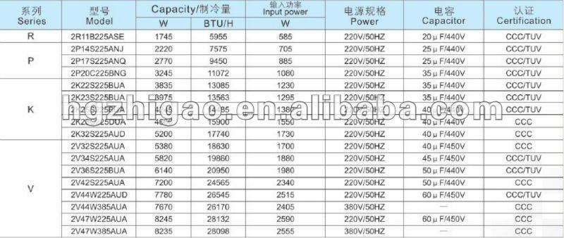 1 3hp Fn110 Panasonic Refrigerator Compressor Using R134a