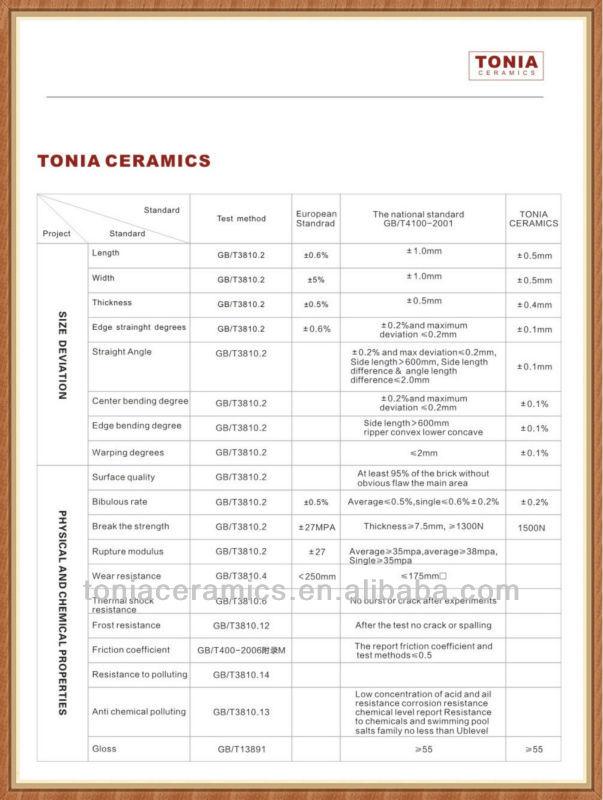 3d Bathroom Wall Tiles Price In Srilanka Vitrefied Tiles 1 Inch Ceramic Tile