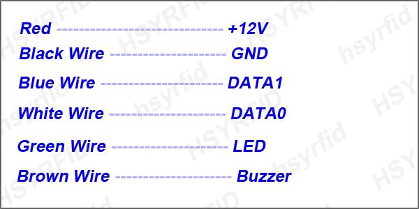 Card Reader Wiring Diagram | Machine Repair Manual