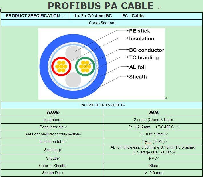 Blue Profibus Pa Cable Buy Profibus Pa Cable Siemens