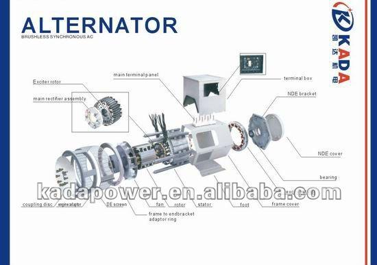 Ac Alternators For Sale Ac Generator Alternator 12v Stamford ...