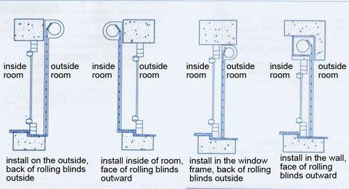 Customized design aluminum roller shutter window and door for Roller shutter motor installation