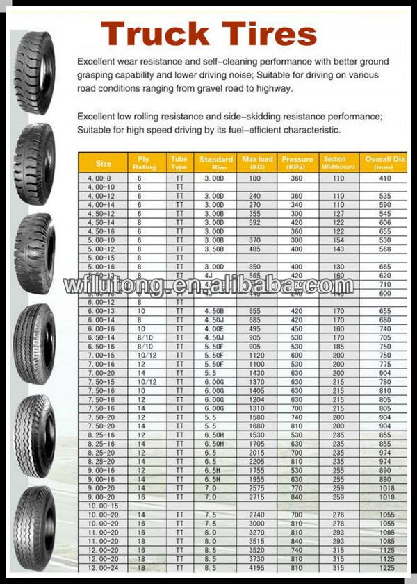Tires Comparison Chart Top Car Designs 2019 2020
