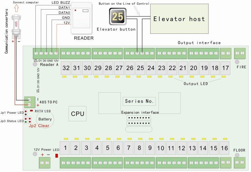 275968463_201 e05 rs485 32 floor elevator control mainboard buy elevator elevator controls diagrams at readyjetset.co