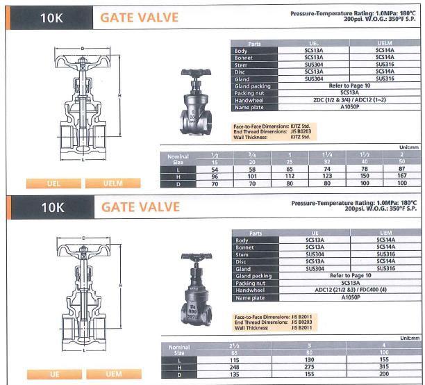 Kết quả hình ảnh cho gate valve kitz
