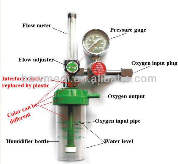 garrafas umidificador de oxig234nio com flux244metro buy