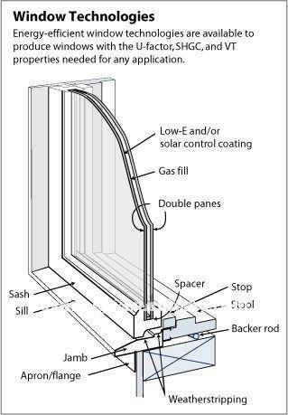 Simple And Elegant Aluminum Sliding Windows With Grid