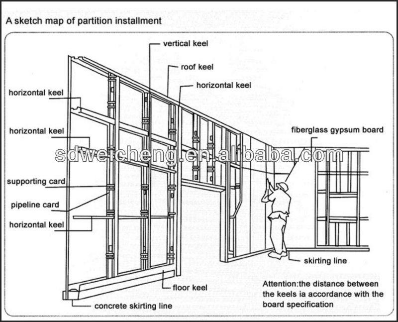 Furred Ceiling Drywall Walls : Omega furring steel channel stud profile ceiling metal