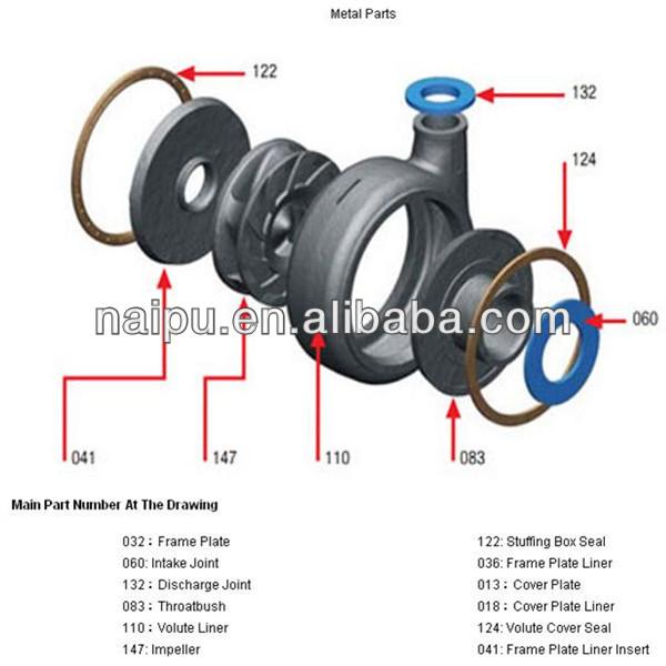 High Temperatures Pump O Ring