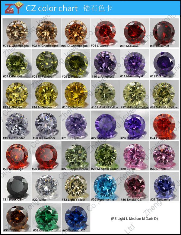 yellow gemstone names shouwz