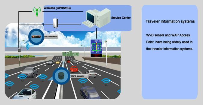Rosim wireless vehicle detection magnetometer sensor for traffic ...
