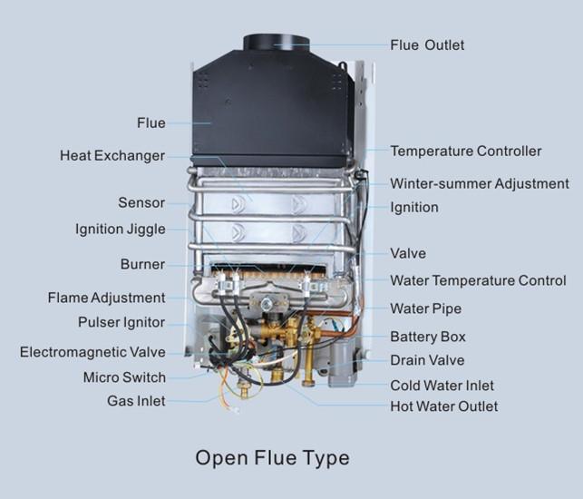 Digital Display Gas Water Heater Gas Geyser Model Mt F45