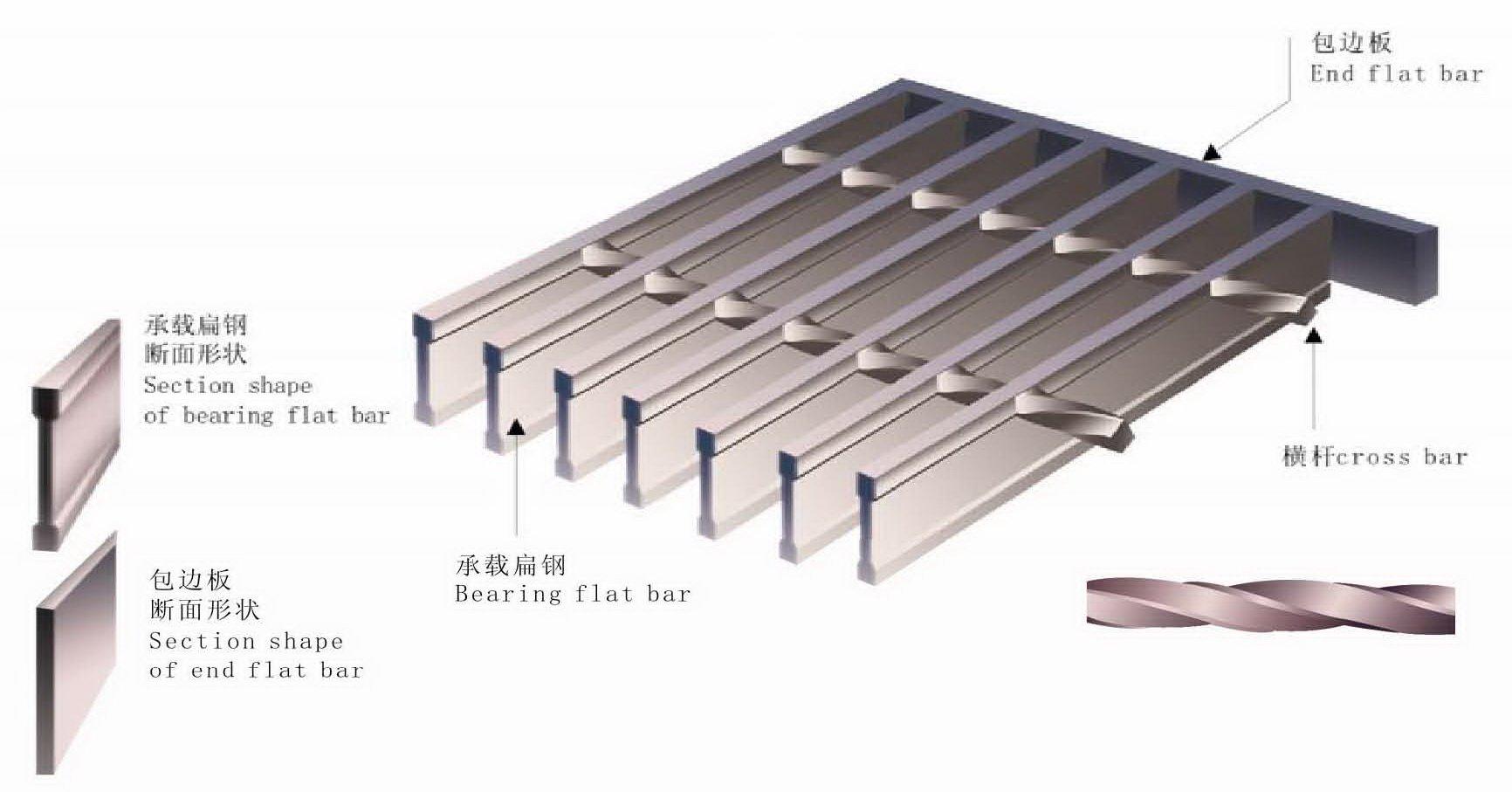 Steel Floor Grating Dimensions on Lennar Homes Floor Plans