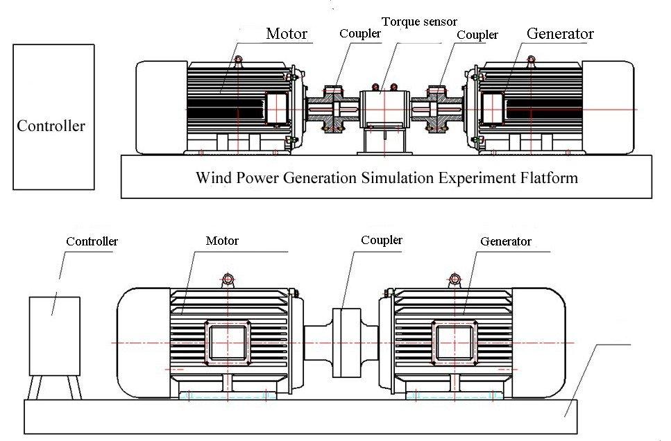 Motor-generator Set - Buy Wind Power Simulation,Motor Generator System  Product on Alibaba com