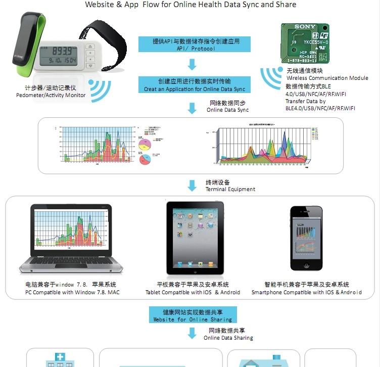 Jawbone Up 3d Bracelet Bluetooth 4.0 Activity Tracker Band