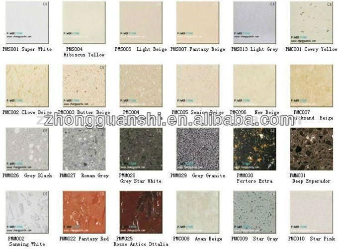 Real botticino granito encimera de la cocina buy product - Encimeras de granito colores ...