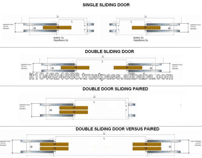 Sliding door fine wood italian style buy italian wood door design sliding door italian style - Dimensioni porte a scrigno ...