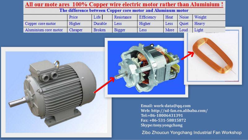 12v Dc Gear Motor Specifications Buy 12v Dc Gear Motor