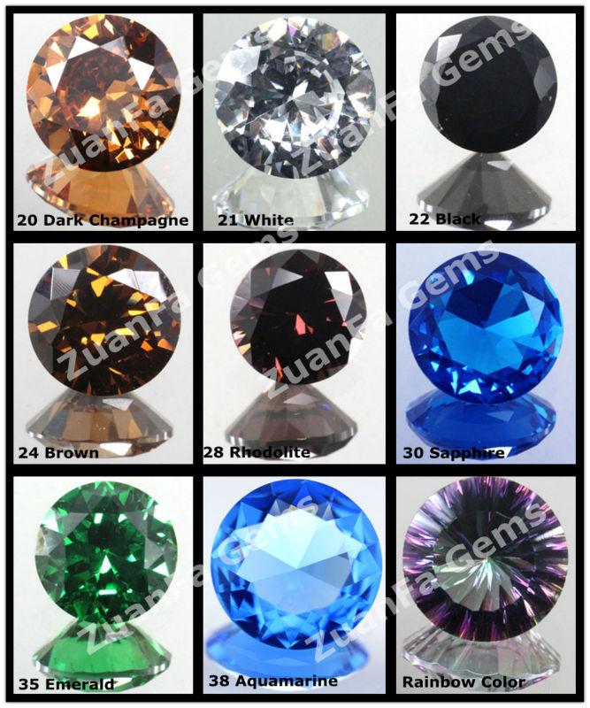 Cushion Cut Synthetic Gemstone For Sale