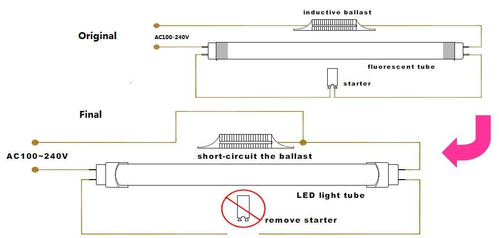2013 new smd microwave sensor led tube 85