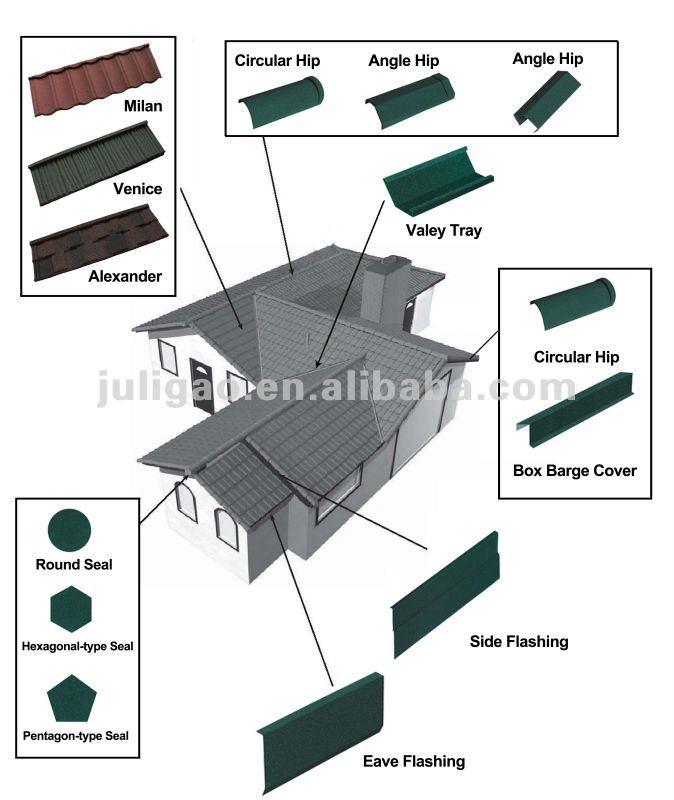 Lightweight Galvalume Stone Coated Steel Roofing Shingle