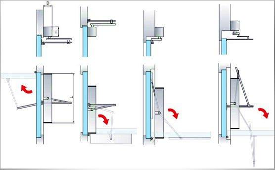 Automatic Door Motor For Automatic Swing Door Sensor Open