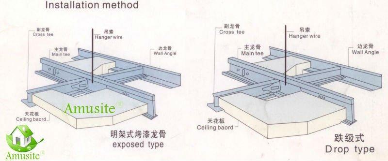 Metal Framing For Drywall Ceiling Buy Metal Framing For