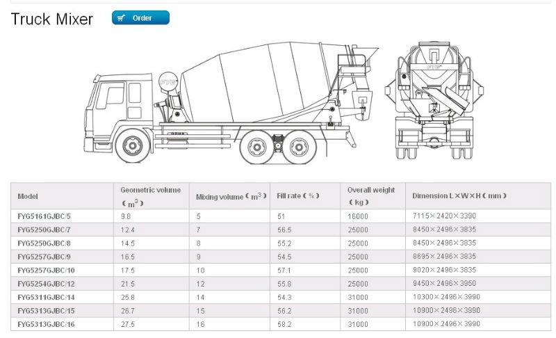 9m3 Concrete Mixer Truck For Sale Buy 9m3 Concrete Mixer