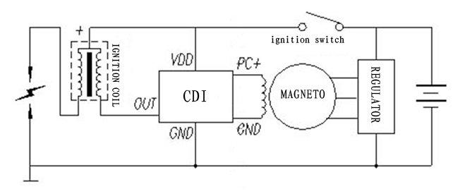 Gn125 Cdi Unit Of Motorcycle Parts Buy Cdimotorcycle: Suzuki Gn 125 Wiring Diagram At Bitobe.net
