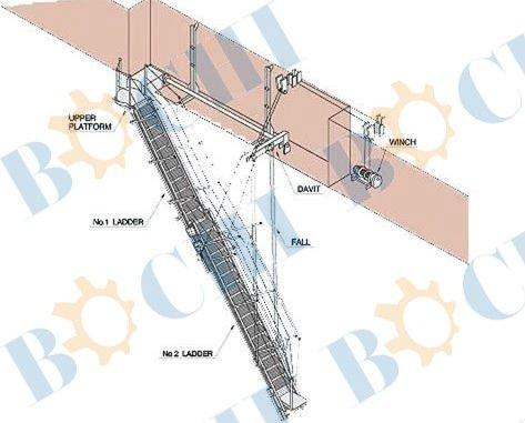 Marine Unfixed Telescopic Accommodation Ladders Buy