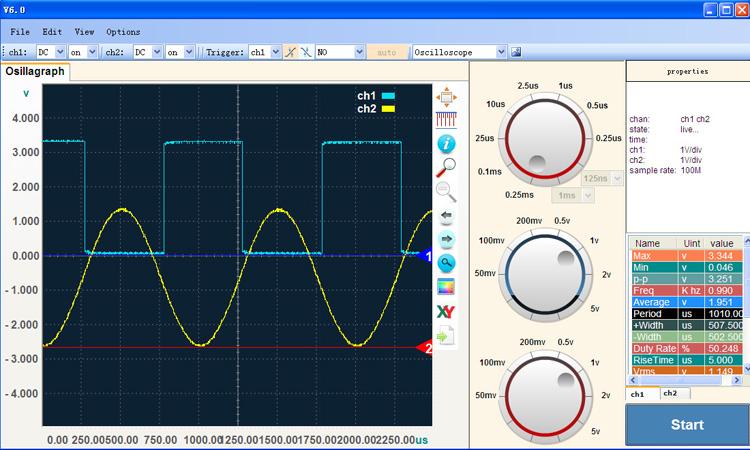 Digital Oscilloscope Software : Virtual oscilloscope usb digital