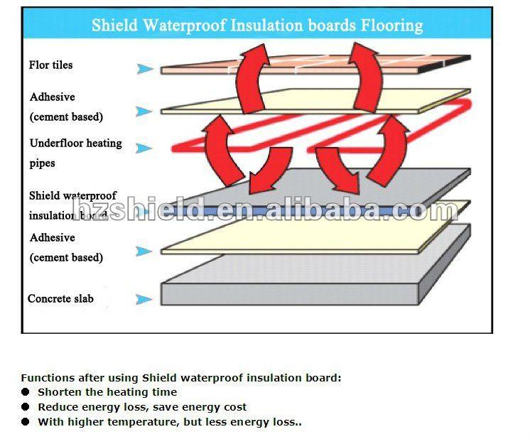 Heat Resistant Mortar Lowe S : Mm to board jumbolon insulation buy