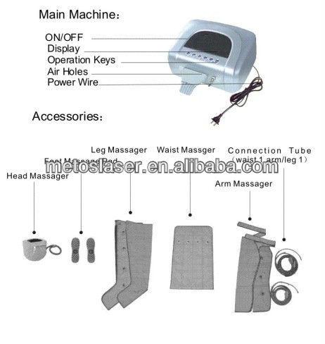lymphatic machine