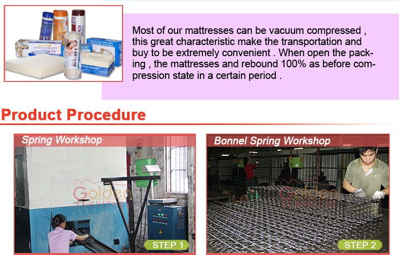 Good Quality Full Size Memory Foam Mattress Wholesale