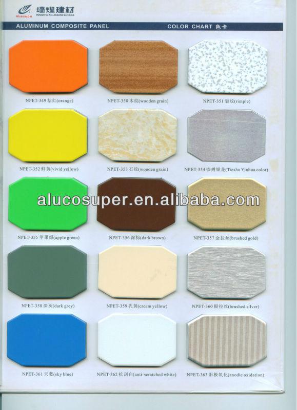 interior exterior alucobond aluminum composite panel acp. Black Bedroom Furniture Sets. Home Design Ideas
