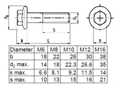 Hex Flange Bolt And Nut - Buy Hex Flange Bolt And Nut,Hex Bolts ...