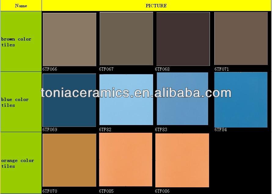 Kitchen Tiles Models chinese tiles floor tile price metal rustic tile models ceramics