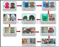 Pokemon Plastic Toys,Pokemon Pvc Figures,Wholesale Pokemon Toys ...