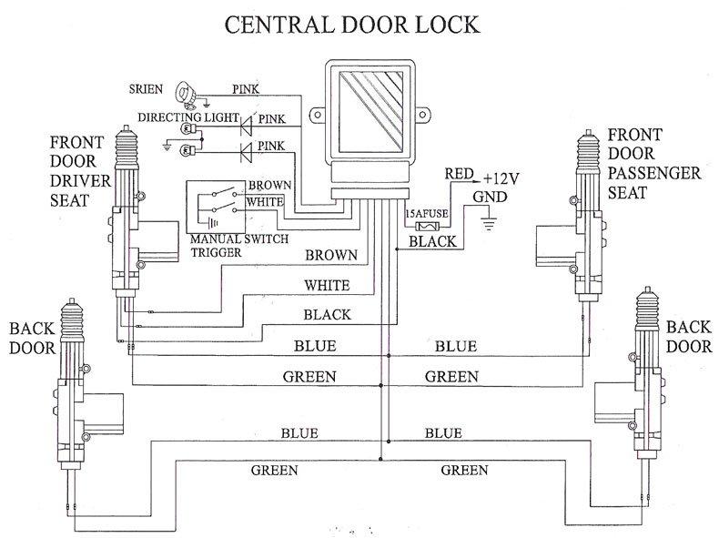 mercedes benz power locking wiring diagram mercedes automotive description 294656604 560 mercedes benz power locking wiring diagram