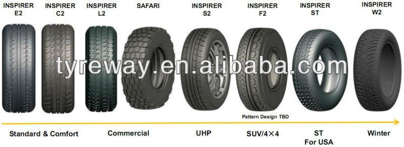4x4 Tyre 235/70r16,225/65r17,265/60r18,275/65r18