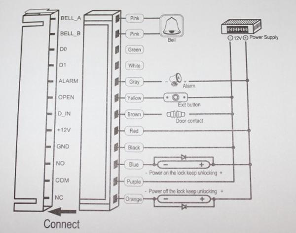 metal case dcv access control keypad card swipe machine buy metal case dc12v access control keypad card swipe machine