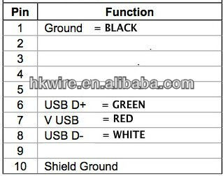 Or in addition Usb To Ps Keyboard And Mouse Adapter as well Image Thumb further Kbd Connector Ps moreover Ps Encoder Pcb. on keyboard ps 2 connector pinout