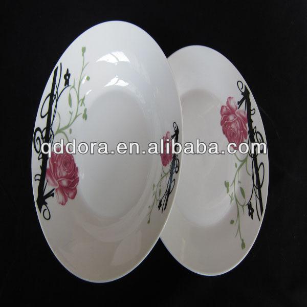 How To Paint Ceramic Plates Buy Paint Ceramic Plates