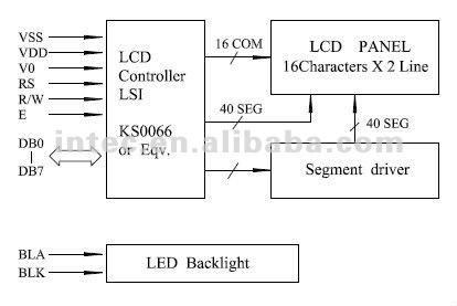 ks0066 16x2 characters lcd module blue backlight buy lcd module rh alibaba com LCD 16X2 Proteus 16X2 LCD USB
