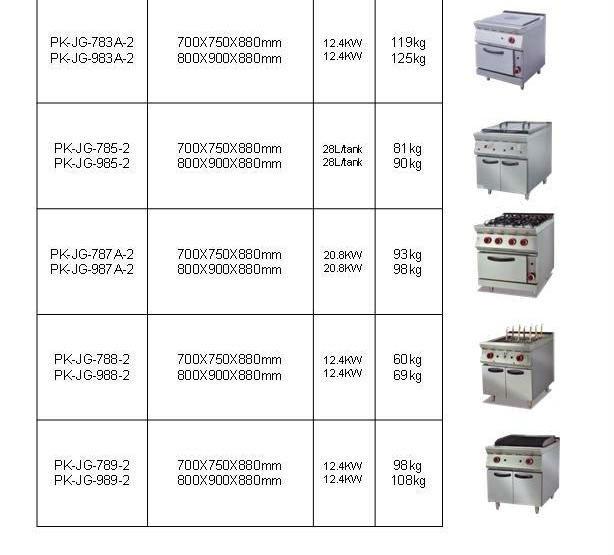 Industrial Kitchen Dimensions: Pk-jg-987a2 Industrial Cocina De Gas Horno Para Cocinar Y