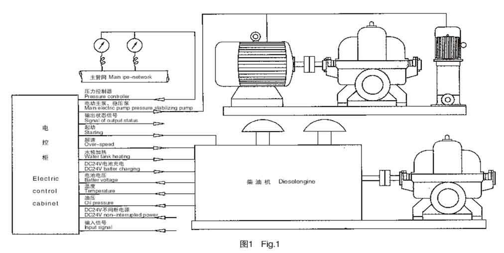 wiring diagram 2016 dodge ram sel dodge ram radio diagram