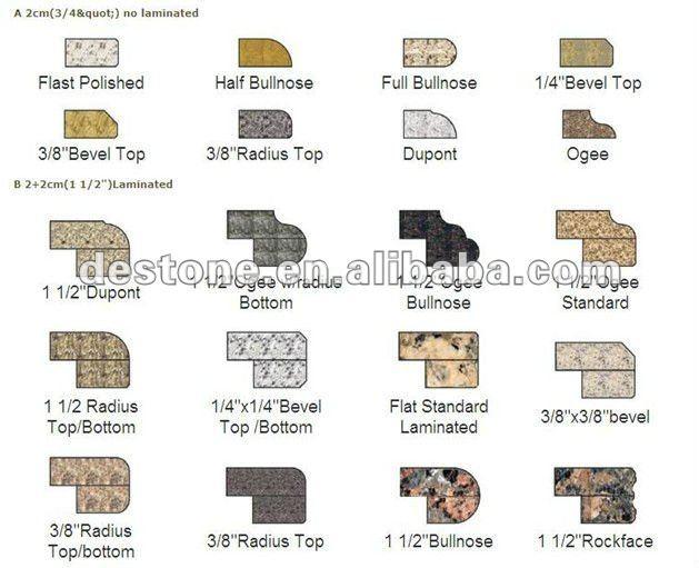 Eco Countertop Edges : Granite Kitchen Bar Top - Buy Granite Bar Top,Granite Bar Top With ...